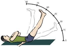 Back Pain & Exercise